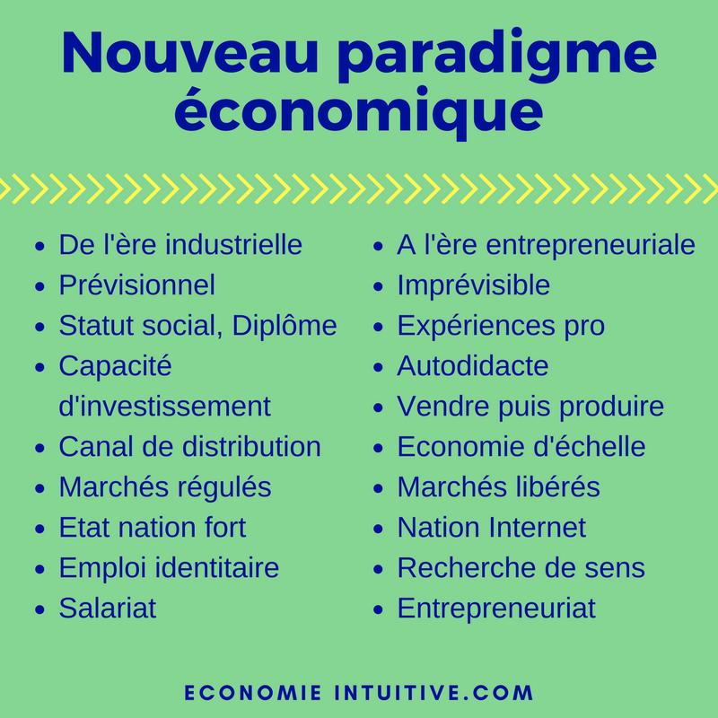 nouveau paradigme économique